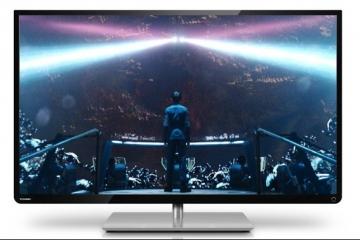 Thay màn hình tivi Nam Định giá bao nhiêu?